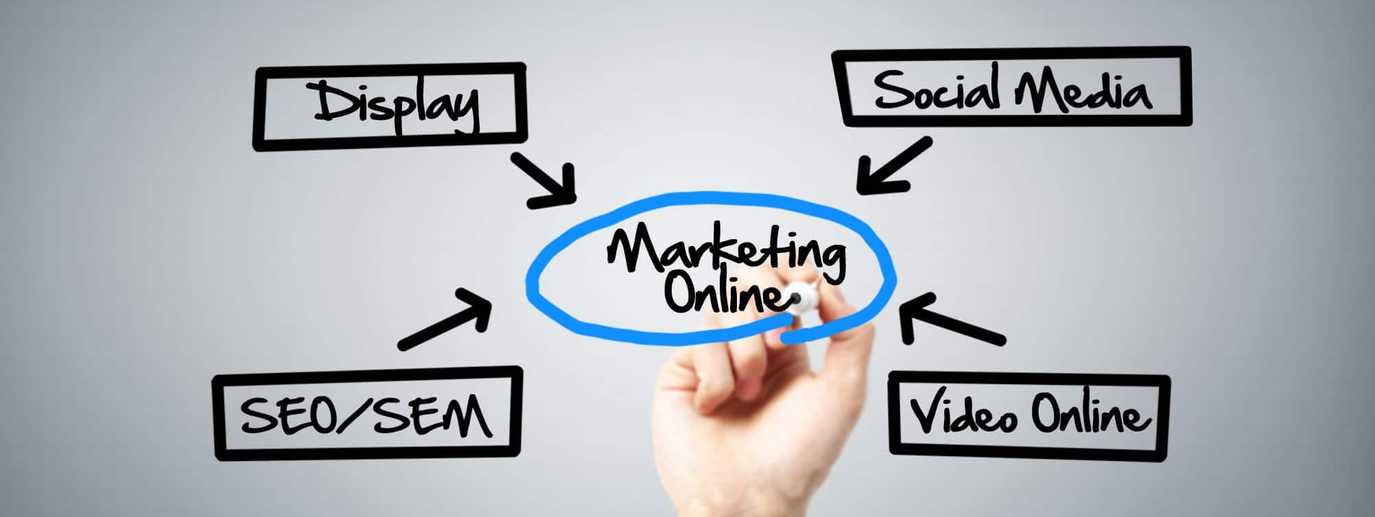 Marketing online valencia